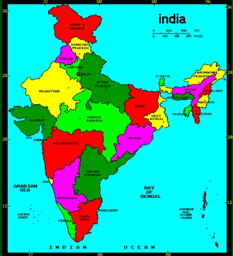 for india india info