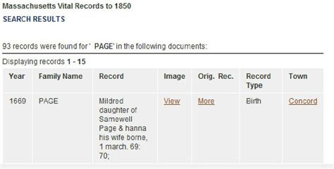 Massachusetts Birth Records Search Mildred Harris Junglekey Image