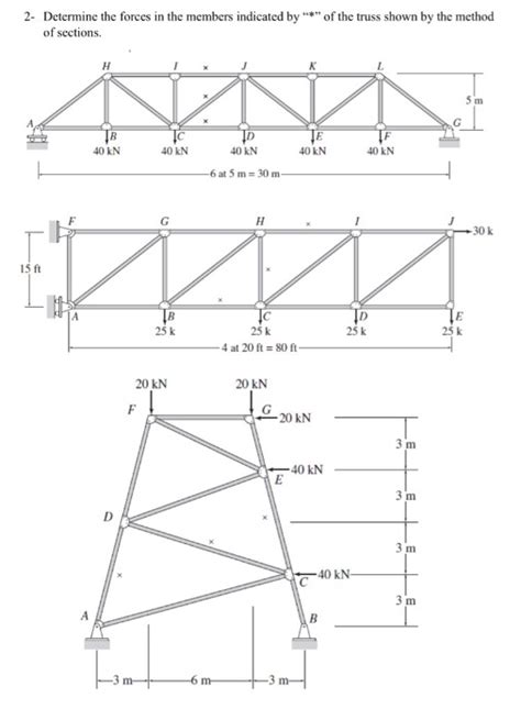 method of sections truss determine the forces in the members indicated by