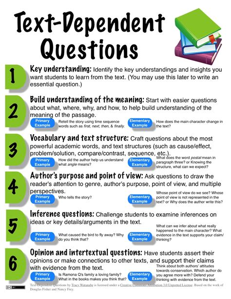 Or Question When Texting Reading Requires Student Effort Digitally Enhanced