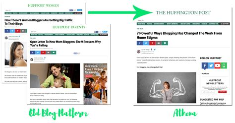 blogger new post new huffington post blogger platform athena smart mom
