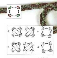 zigzag kumihimo pattern kumihimo braiding on pinterest bracelet tutorial cords