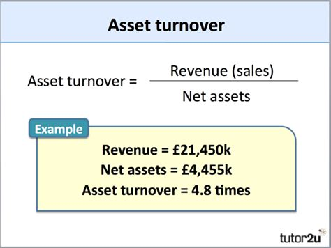 Credit Sales Turnover Formula Asset Turnover Tutor2u Business
