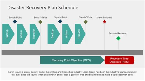 Disaster Recovery Plan Roadmap For Powerpoint Slidemodel Disaster Recovery Powerpoint Template