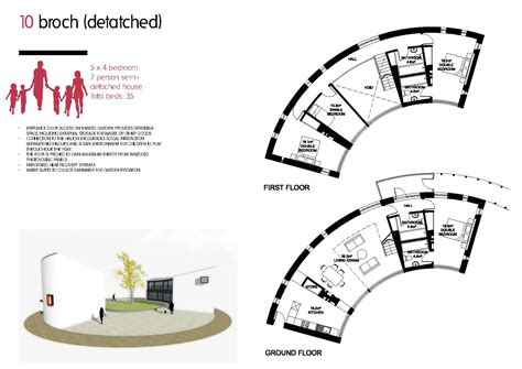Software To Design A House wee broch inspired house type for our whitecross submission
