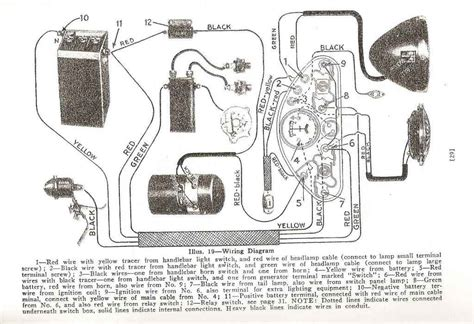 re ammeter wiring 12v the panhead flathead site