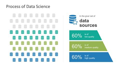 Data Science Shapes Powerpoint Template Slidemodel Data Ppt Templates Free