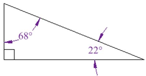 supplement vs complement angles complementary angles