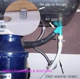 Kitchen Faucet Outlet Diswasher Smart Plumbers Inc Smart Plumbers And Rooters