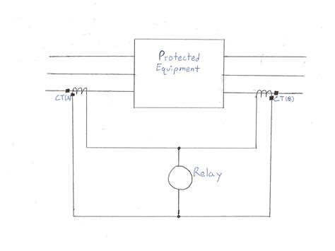 ct differential wiring diagram wiring diagram