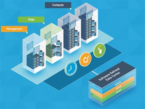 home design software building blocks download vmware validated design pods the building blocks of the