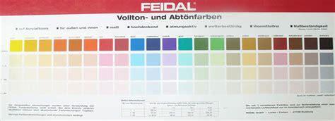 Silikat Oder Dispersionsfarbe by Abt 246 N U Volltonfarben F 252 R Innen Und Au 223 Enfarben Farbtafel