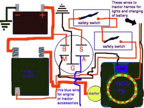 small engines 187 basic tractor wiring diagram