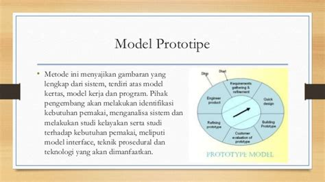 model kelayagan kelayakan menjadi model software process model insurance