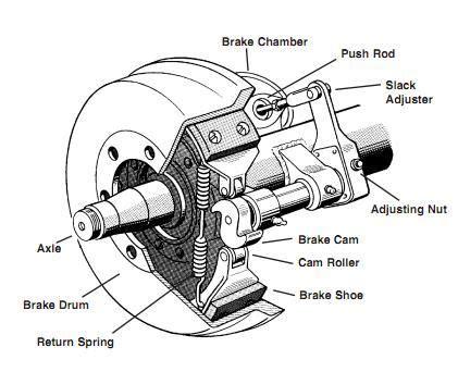 air brake parts diagram switch diagram free engine image for user manual