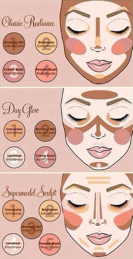 eyeshadow tutorial on pinterest use this guide to different ways of contouring get your