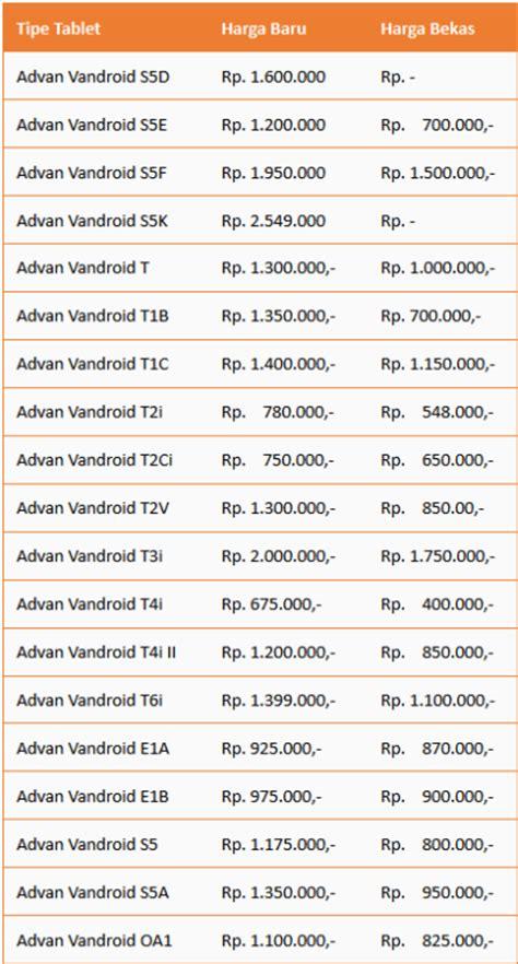 daftar harga tablet asus di indonesia februari 2015 daftar harga tablet pc murah terbaru 2015 di indonesia