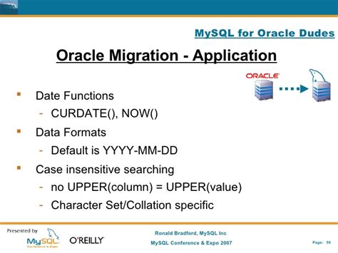 date format in mysql and oracle oracle date sql update