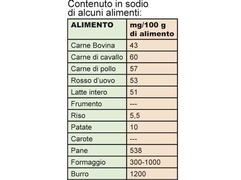 alimentazione cardiopatici 187 dieta per cardiopatici sovrappeso