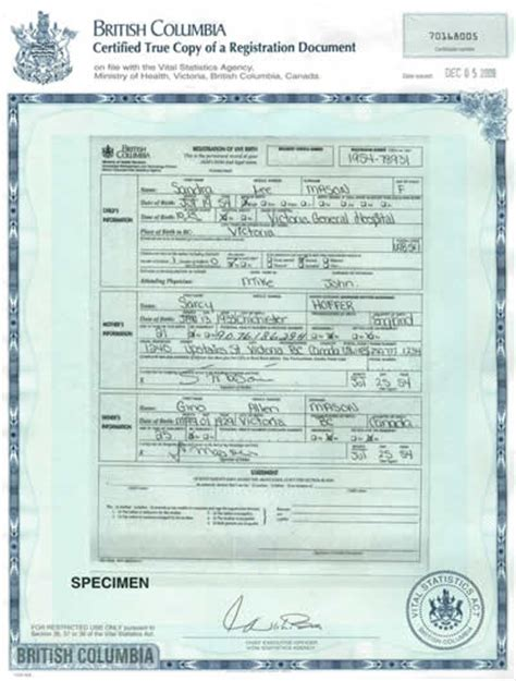 Application For Certified Copy Of Birth Record California Best Photos Of Certified Birth Certificate Obama Birth Certificate Virginia Birth