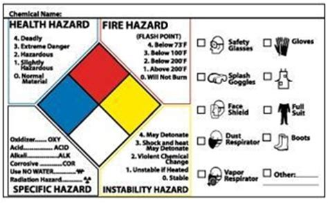 Msds Flashpoint Section by Ronjohn Dip Msds