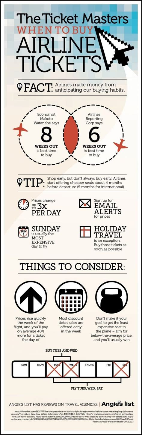 best place to buy airline tickets infographic when to buy airline tickets ready set trek