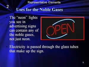 Template For Report Writing science esl the noble gases