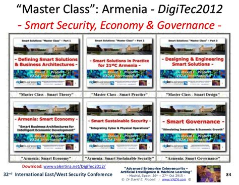 Ideas For Cyber Security Master Thesis Mba Program Site Edu by Business Intelligence Master Thesis 187 Writing The Business