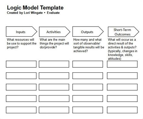 evaluation logic model template logic model template powerpoint search process