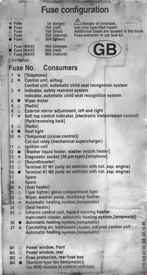 '95-'04 Mercedes SLK (R170) Fuse Box Diagram