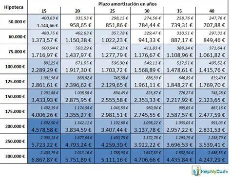 cuanto paga de tenencia una np300 2016 cuanto se paga de tenencia 2015 html autos post