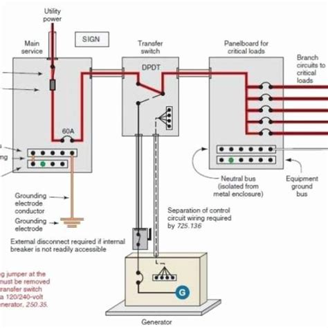automatic transfer switch  generator circuit diagram