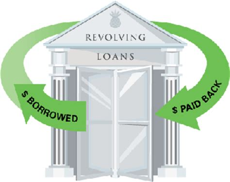 Revolving Credit Interest Formula Revolving Loan Fund