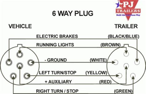 trailer wiring diagram connector wiring diagram
