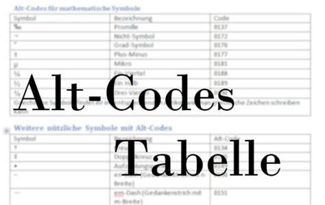 sonderzeichen tabelle ascii code tabelle sonderzeichen herz wroc awski