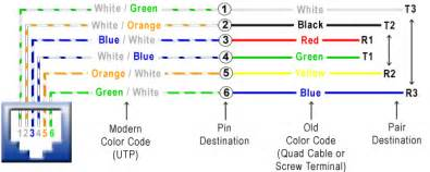 phone wire colors how to wire a phone voice or telephone rj 11 thru rj 14