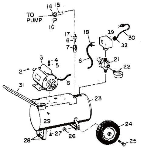 speedaire zc zc parts master tool repair