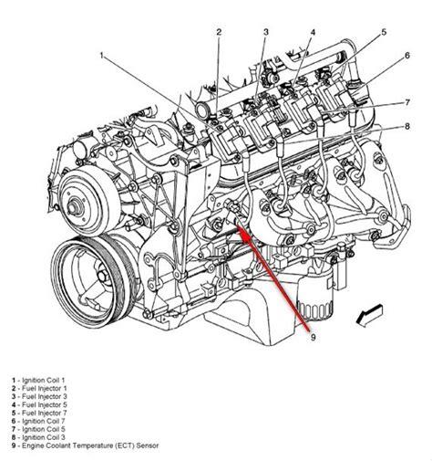 chevy vortec engine  place  find wiring  datasheet resources