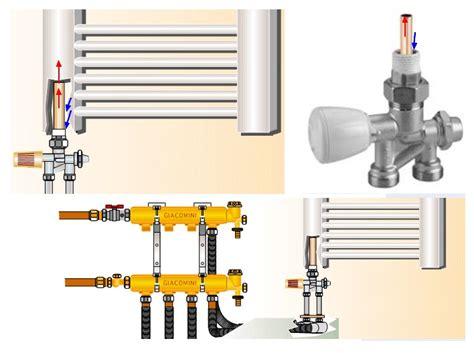 Radiateur Acova 443 by R 233 Solu Seche Serviettes Sur Circuit Monotube Qui Ne