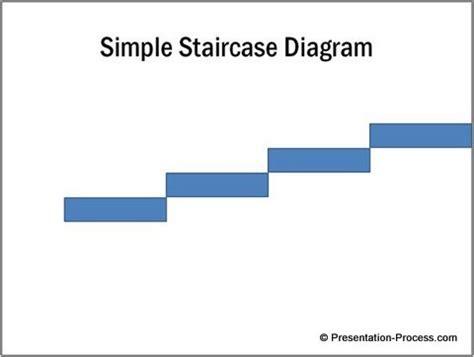diagram steps simple staircase diagram in powerpoint