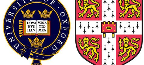 Oxford Logo personality quiz which should you