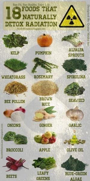 Foods That Detox The Naturally by 15 Foods That Naturally Detox Cleanse The