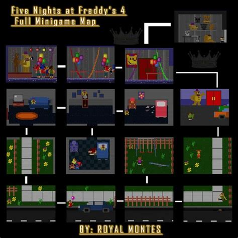 fnaf 2 mini game tumblr five nights at freddy s 4 full minigame map redditgaming
