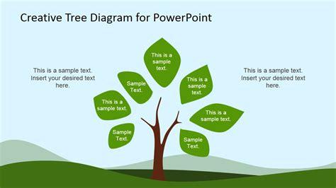tree diagram template powerpoint tree creative tree diagram powerpoint template slidemodel