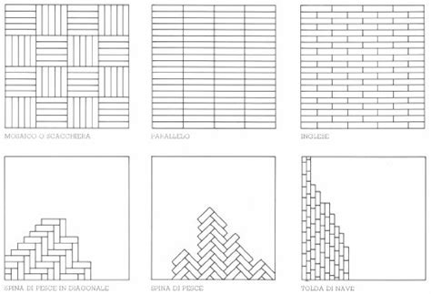 schemi di posa pavimenti schemi di posa