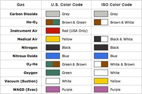 gas color 188 best begnaud sales llc equipment supplies