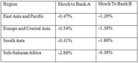 the of bank guarantees in international trade vox cepr s policy portal