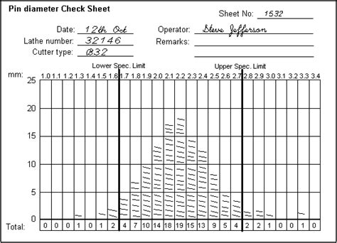 Quality Check Sheet Template by The Check Sheet