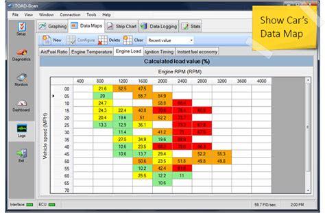 toad oracle tutorial pdf toad elm327 total car diagnostics autos post