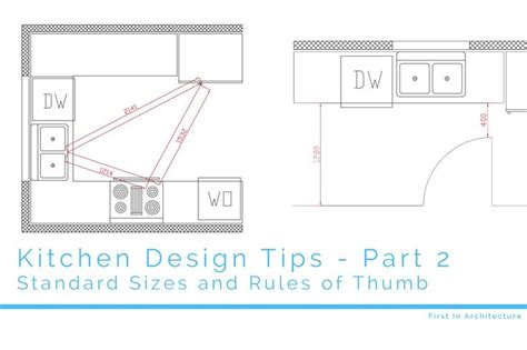 house design rules of thumb house design rules of thumb 70 best kitchens images on